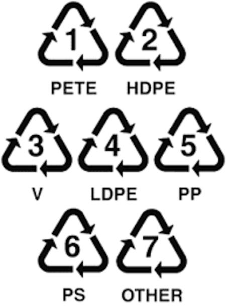plastic-2