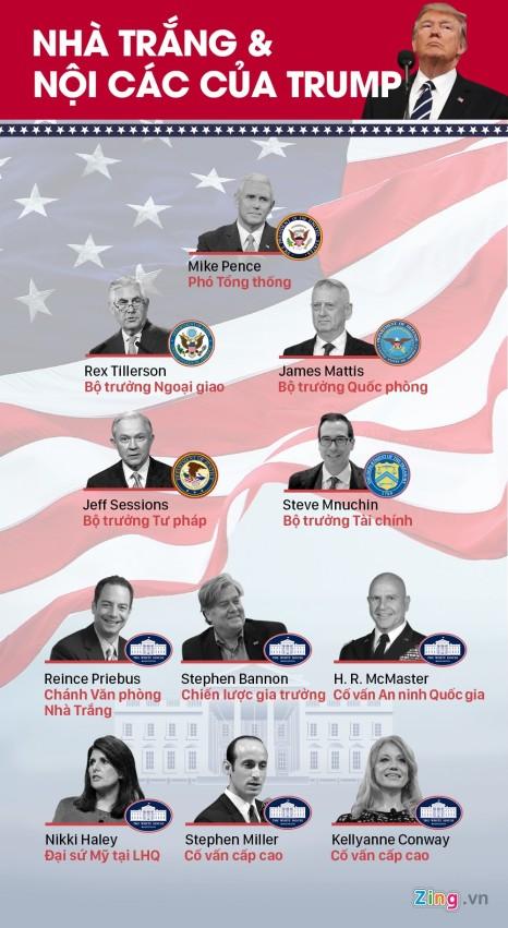 trumps_cabinet_1