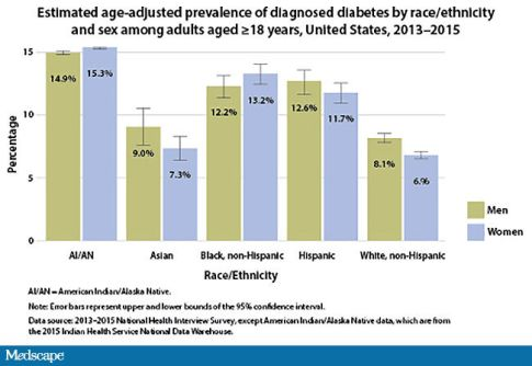 diabetes_data_650x448.jpg