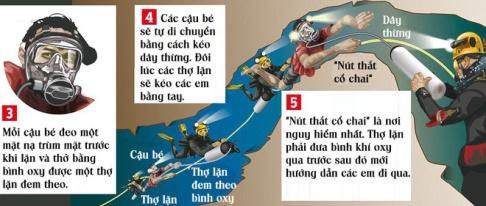 cuu-ho-o-thai-lan 2