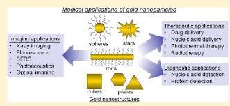 nano vàng 2.jpg